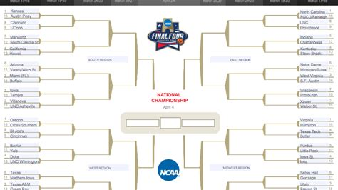 march madness friendly tips to fill out your ncaa tournament bracket an idiot s guide to filling out your ncaa tournament