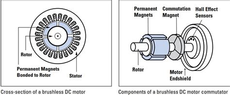 bodine gearmotor wiring diagram electrical and