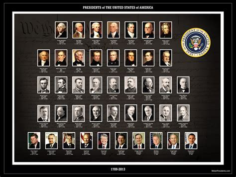 president s list of u s presidential interviews