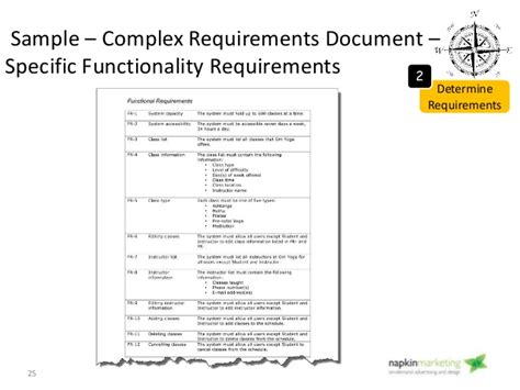 technical requirements document template the ultimate
