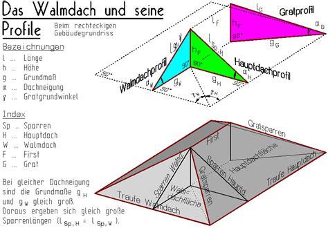 Walmdach Volumen Berechnen by Pin Skizze Raum Modell 1 2 On