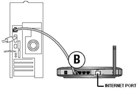 netgear modem wiring diagram