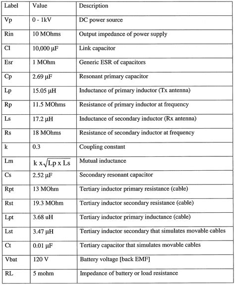 parts of electric circuit and its function electric motor efficiency curve