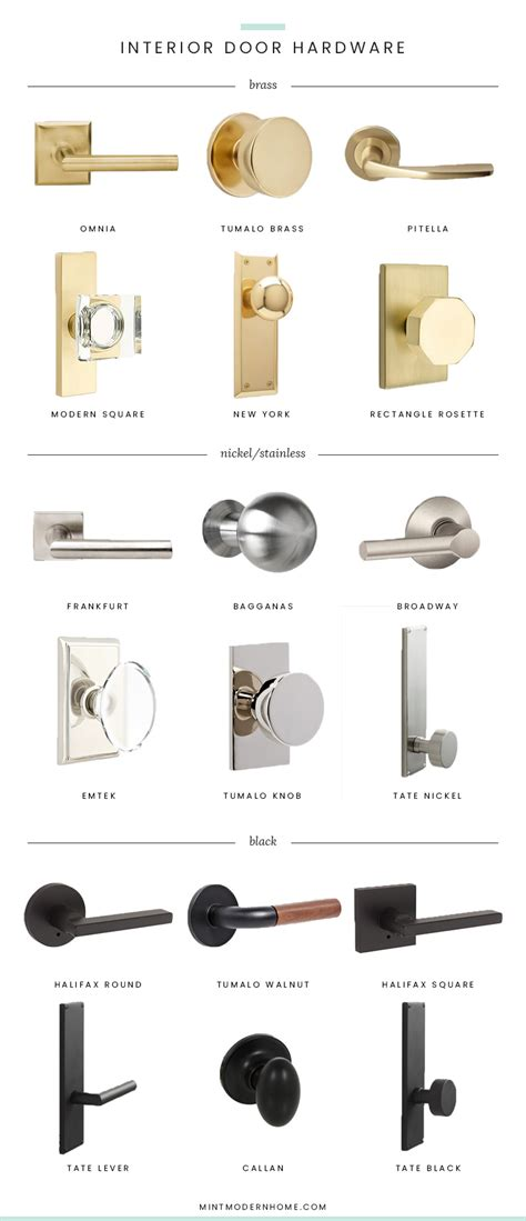 select interior door hardware   easy steps