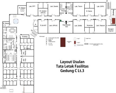 contoh layout gudang pengenalan tata letak fasilitas brellian gema w