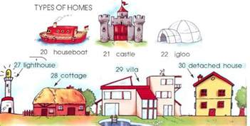 types of homes and housing dictionary for