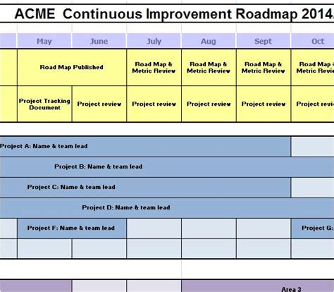 continuous improvement tracking template continuous improvement plan template plan template