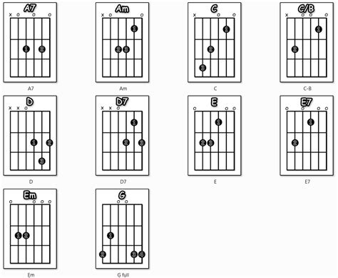 guitar tutorial mrs robinson mrs robinson simon garfunkel