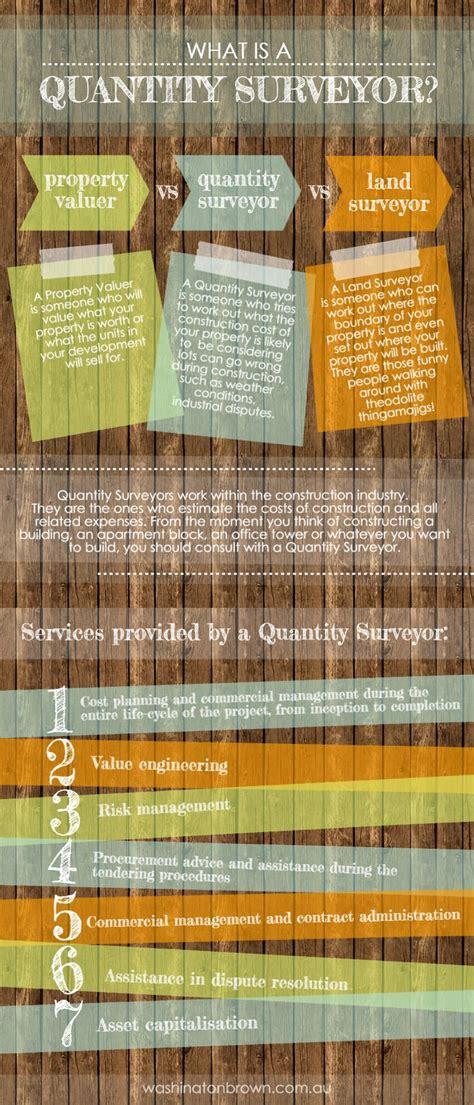 difference   quantity surveyor valuer  land surveyor infographics
