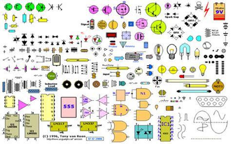 basics   electronic circuit design process