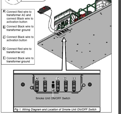 wiring diagrams car wash wiring diagram manual