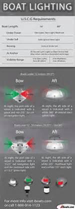 boat navigation lights rules aqua signal hideaway bi color navigation light wire