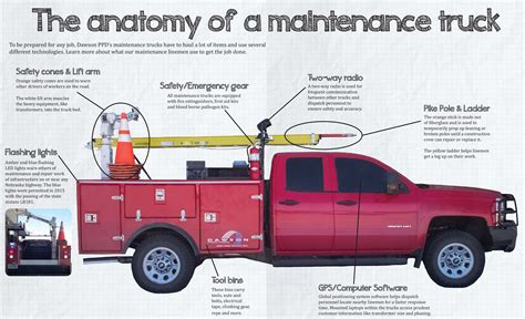 of a dawson power district 187 the anatomy of a maintenance truck