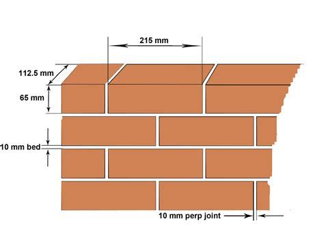 Brick sizes