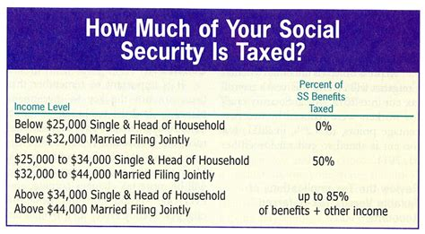 Search For By Social Security Search Results For Social Security Benefits Schedule 2016 Calendar 2015