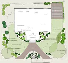 Free Garden Design Software Landscaping Free Landscaping Designs Software