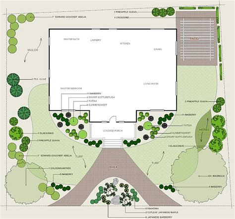 Free Downloadable House Plans by Landscape Design Software Free Download