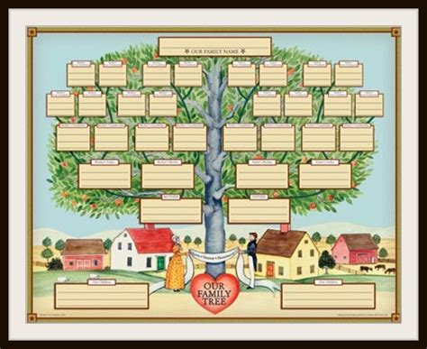 tree builder genealogy forms family tree builder what does it do