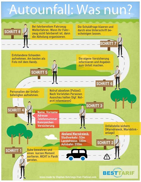 was tun infografik der woche was nach einem autounfall zu tun ist