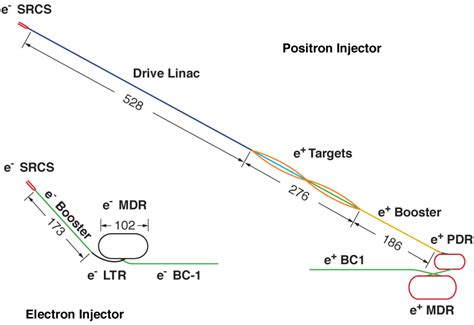 properties of linear induction motor thesis linear motor