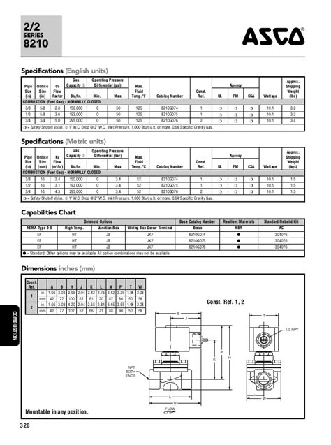 asco solenoid valve wiring diagram asco valve metering