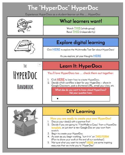 e learning strategy template about hyperdocs hyperdocs co