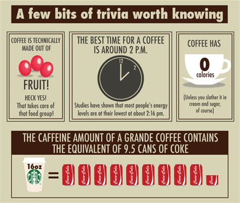 Infographic: 20 Facts Worth Knowing About Coffee   DesignTAXI.com