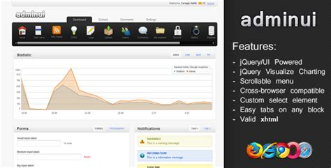 themeforest ui adminui powerful backend interface themeforest