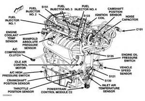 dodge neon sensor locations dodge get free image about wiring diagram