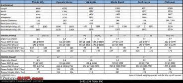 honda vezel 2014 price in pakistan 2017   2018 best cars reviews
