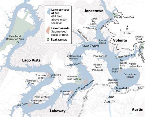 Lake Travis levels