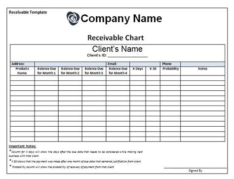 accounts receivable template schedule of accounts receivable template pictures to pin