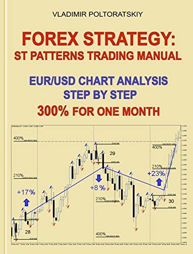 Forex Strategy: ST Patterns Trading Manual, EUR/USD Chart