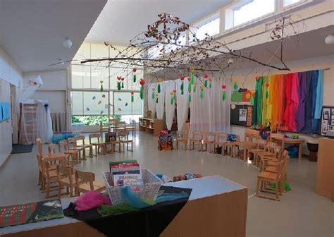 tata ruang kelas menurut silberman tata ruang kelas taman kanak kanak cute desain taman kanak
