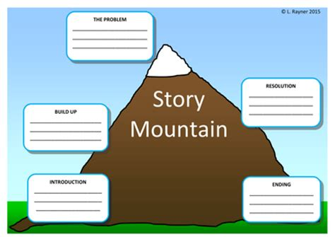 story mountain template story mountain pack by missroskell uk teaching resources