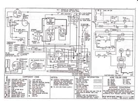 mobile home furnace diagram mobile free engine image for user manual