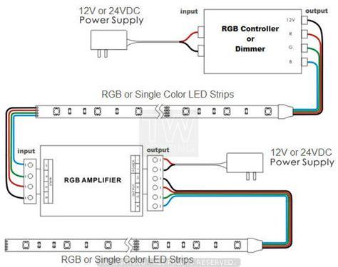 dimmable smd 5050 rgb 10mm width led 12v 72 watt 5 meter 16 4 ft