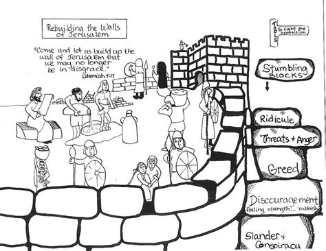 Nehemiah 8 Coloring Pages by Nehemiah Rebuilding Walls Coloring Pages Gospel