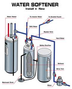 Delta Water Faucet Repair Shower Valve Diagram Shower Get Free Image About Wiring
