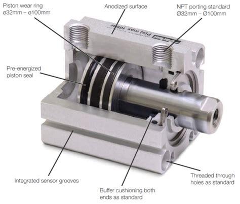 cylinder section daniel bauen blog build log