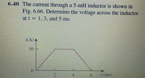 the current in a 60 0 mh inductor changes with time as 6 40 the current through a 5 mh inductor is shown chegg