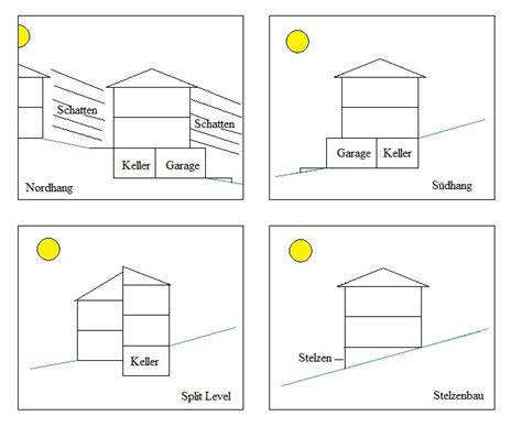 Haus Im Hang Bauen by Haus Am Hang Planung 187 Www Selber Bauen De