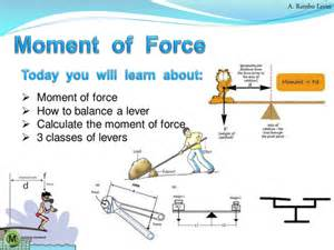 moment of force physics by teacher rambo teaching