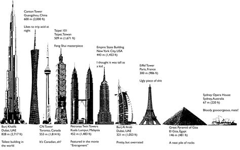 Petronas Towers Floor Plan cn tower from the wonderful brain of ona