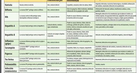 calendario de salud 2016 calendario de salud 2013 calendario de salud 2013 salud