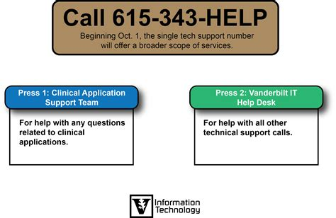 lipscomb it help desk inspirational it help desk how agile is your it help desk