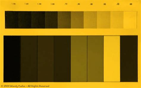 Is Light Colored Stool Normal by Human Stool Color Chart