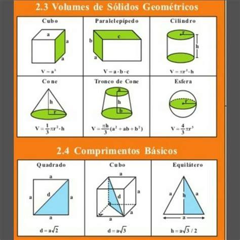 Figuras Geometricas Volume | las 25 mejores ideas sobre formulas geometricas en