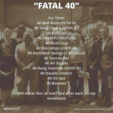 kettlebell swings 1 5 pood quot fatal 40 quot benchmark wod for time 40 wall balls 20 14