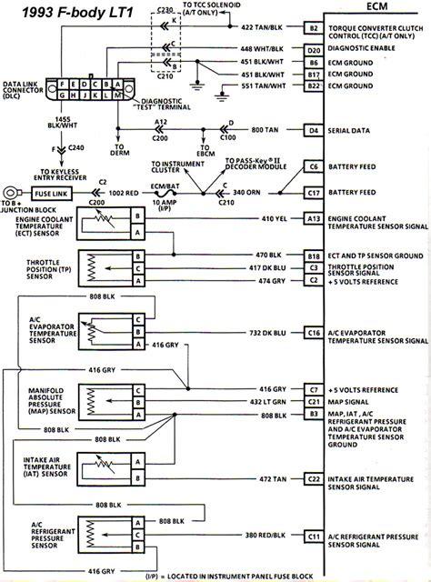 ecm diagram camaroz28 message board
